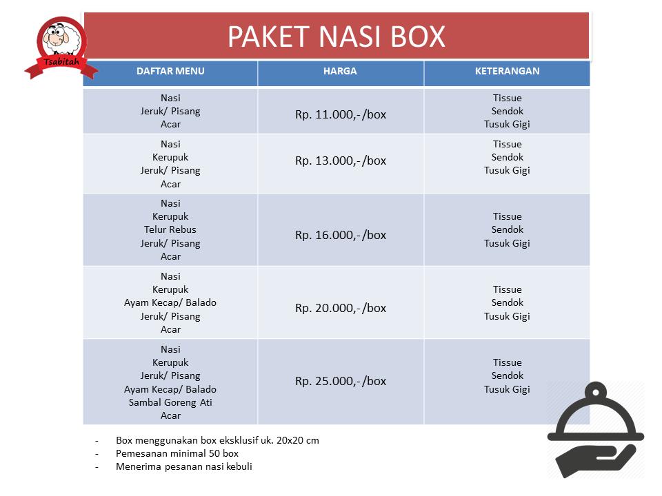 Paket Nasi Box Catering Aqiqah Tsabitah